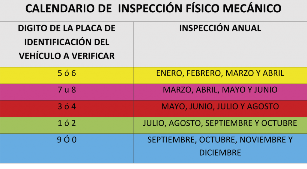 Calendario De Verificacion Fisico Mecanica 2019.Calendario De Verificacion Instituto Integral Al